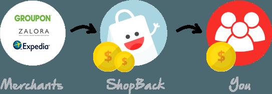 sb-hiw-cashback